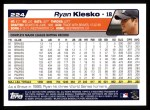 2004 Topps #224  Ryan Klesko  Back Thumbnail