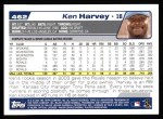 2004 Topps #462  Ken Harvey  Back Thumbnail