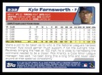 2004 Topps #232  Kyle Farnsworth  Back Thumbnail