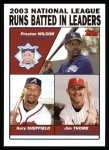 2004 Topps #346   -  Preston Wilson / Gary Sheffield / Jim Thome Leaders Front Thumbnail
