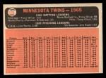 1966 Topps #526   Twins Team Back Thumbnail