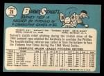 1965 Topps #28  Barney Schultz  Back Thumbnail