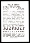 1952 Bowman REPRINT #20  Willie Jones  Back Thumbnail