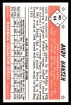 1953 Bowman B&W Reprint #64  Andy Hansen  Back Thumbnail