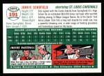 1954 Topps Archives #191  Dick Schofield  Back Thumbnail
