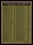 1961 Topps #47 *COR*  -  Warren Spahn / Ernie Broglio / Lew Burdette / Vern Law NL Pitching Leaders Back Thumbnail