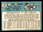 1965 Topps #280  Dick Stuart  Back Thumbnail