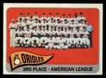 1965 Topps #572   Orioles Team Front Thumbnail