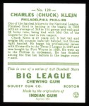 1933 Goudey Reprints #128  Chuck Klein  Back Thumbnail