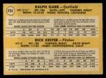 1971 O-Pee-Chee #494   -  Rick Kester / Ralph Garr Braves Rookies Back Thumbnail
