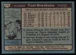 1980 Topps #416  Tom Brookens   Back Thumbnail