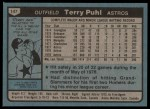 1980 Topps #147  Terry Puhl  Back Thumbnail