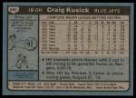 1980 Topps #693  Craig Kusick  Back Thumbnail