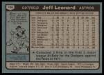1980 Topps #106  Jeff Leonard   Back Thumbnail