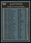 1980 Topps #82   -   Bill Virdon Astros Team and Checklist  Back Thumbnail