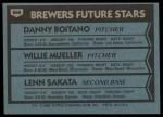 1980 Topps #668   -  Danny Boitano / Willie Mueller / Lenn Sakata  Brewers Rookies Back Thumbnail