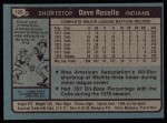 1980 Topps #122  Dave Rosello    Back Thumbnail