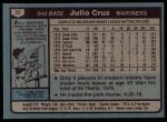 1980 Topps #32  Julio Cruz    Back Thumbnail
