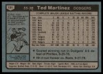 1980 Topps #191  Ted Martinez  Back Thumbnail