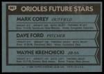 1980 Topps #661   -  Mark Corey / Dave Ford / Wayne Krenchiki  Orioles Rookies Back Thumbnail
