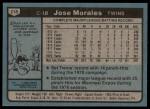 1980 Topps #218  Jose Morales  Back Thumbnail