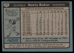 1980 Topps #255  Dusty Baker    Back Thumbnail