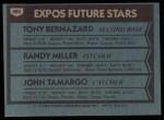 1980 Topps #680   -  Tony Bernazard / Randy Miller / John Tamargo  Expos Rookies Back Thumbnail
