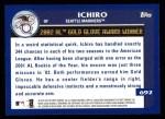 2003 Topps #692   -  Ichiro Suzuki Award Winners Back Thumbnail