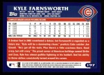2003 Topps #197  Kyle Farnsworth  Back Thumbnail