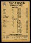 1971 O-Pee-Chee #698   Brewers Team Back Thumbnail