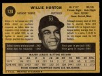 1971 O-Pee-Chee #120  Willie Horton  Back Thumbnail
