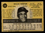 1971 O-Pee-Chee #120  Willie Horton  Back Thumbnail