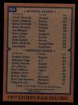 1978 Topps #204   -  Frank Taveras / Freddie Patek SB Leaders  Back Thumbnail