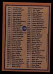 1978 Topps #289   Checklist 3 Back Thumbnail