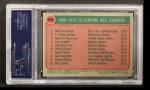 1973 Topps #154  Nate Archibald / Kareem Abdul-Jabbar / Spencer Haywood  Back Thumbnail
