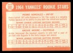 1964 Topps #581   -  Pedro Gonzalez / Archie Moore Yankees Rookies Back Thumbnail