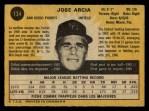 1971 O-Pee-Chee #134  Jose Arcia  Back Thumbnail