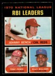 1971 O-Pee-Chee #64   -  Johnny Bench / Tony Perez / Billy Williams NL RBI Leaders   Front Thumbnail
