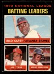 1971 O-Pee-Chee #62   -  Rico Carty / Manny Sanguillen / Joe Torre NL Batting Leaders   Front Thumbnail