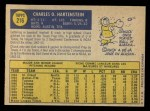 1970 O-Pee-Chee #216  Chuck Hartenstein  Back Thumbnail
