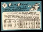 1965 Topps #97  Pedro Gonzalez  Back Thumbnail