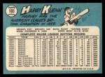 1965 Topps #103  Harvey Kuenn  Back Thumbnail