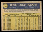 1970 O-Pee-Chee #230  Brooks Robinson  Back Thumbnail