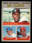 1970 O-Pee-Chee #63   -  Willie McCovey / Tony Perez / Ron Santo NL RBI Leaders Front Thumbnail