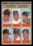 1970 O-Pee-Chee #70   -  Dave Boswell / Muke Cuellar / Dennis McLain / Dave McNally / Jim Perry / Mel Stottlemyre AL Pitching Leaders Front Thumbnail