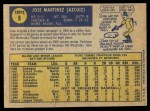 1970 O-Pee-Chee #8  Jose Martinez  Back Thumbnail