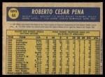 1970 O-Pee-Chee #44  Roberto Pena  Back Thumbnail
