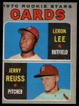 1970 O-Pee-Chee #96  Jerry Reuss  Front Thumbnail
