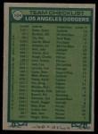 1977 Topps #504   -  Tommy Lasorda Dodgers Team Checklist Back Thumbnail