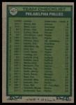 1977 Topps #467   -  Danny Ozark Phillies Team Checklist Back Thumbnail